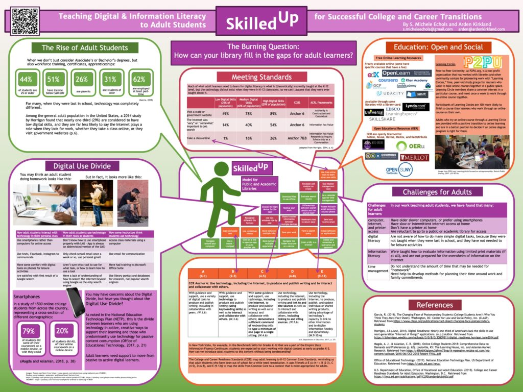 image of an academic poster about Skilled Up: Teaching Digital and Information Literacy to Adult Students for Successful College and Career Transitions
